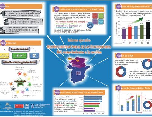 Responsabilidad social en las universidades. Del conocimiento a la acción – (infografía 2016)